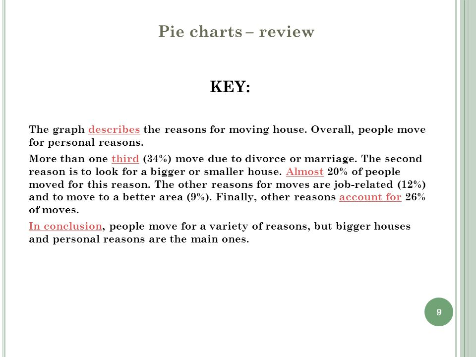 9 Pie charts – review KEY: The graph describes the reasons for moving house.