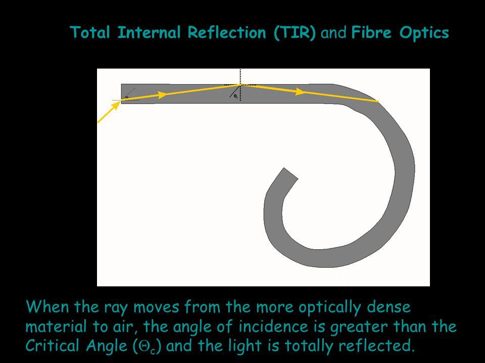 It also results in diamond having a small critical angle.