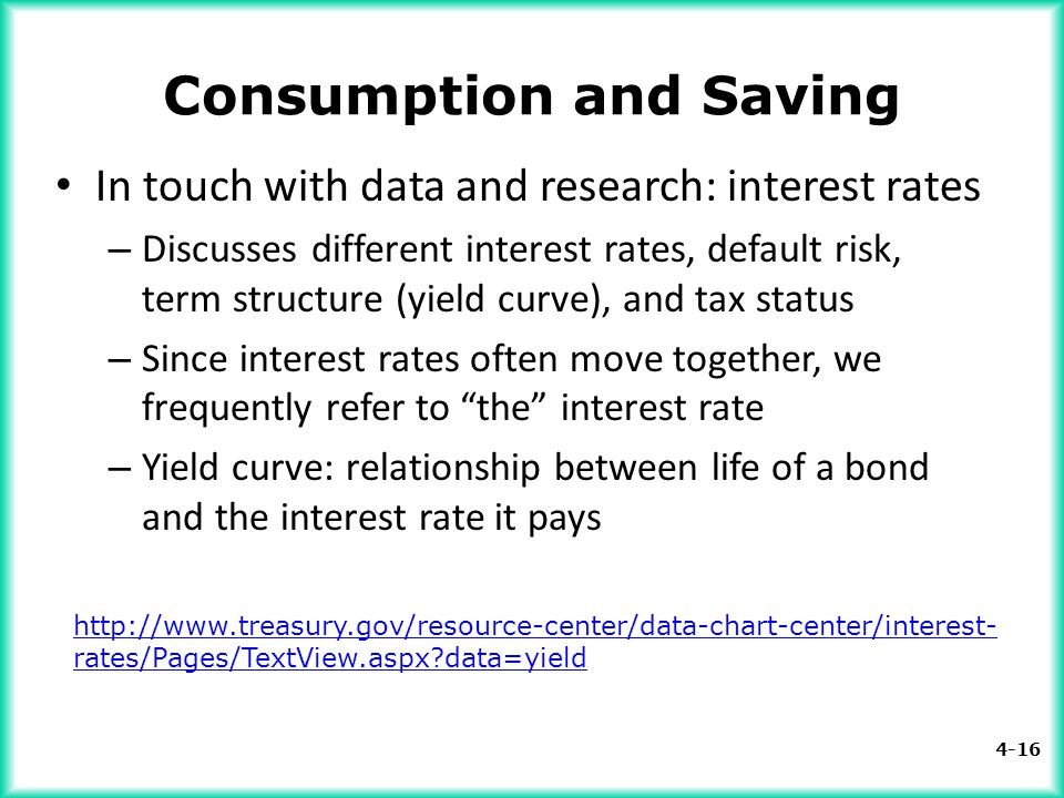 4-16 Consumption and Saving In touch with data and research: interest rates – Discusses different interest rates, default risk, term structure (yield