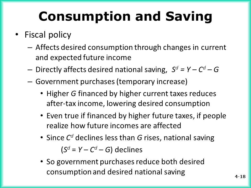 4-18 Consumption and Saving Fiscal policy – Affects desired consumption through changes in current and expected future income – Directly affects desir