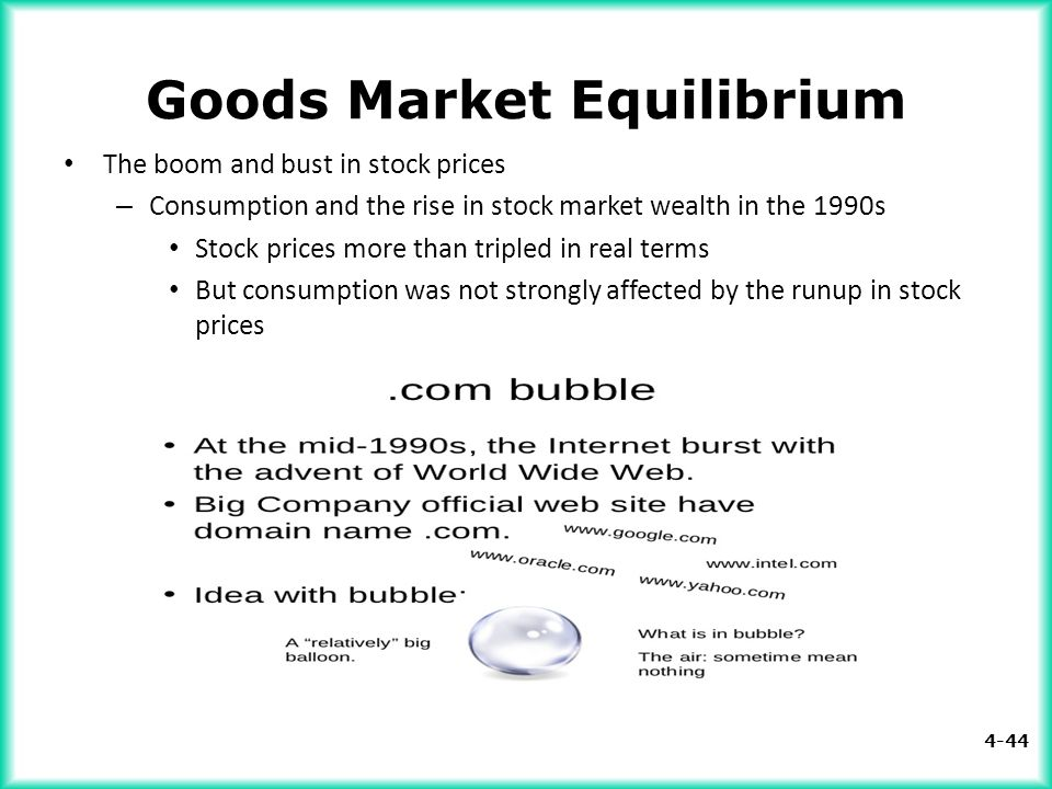 4-44 Goods Market Equilibrium The boom and bust in stock prices – Consumption and the rise in stock market wealth in the 1990s Stock prices more than