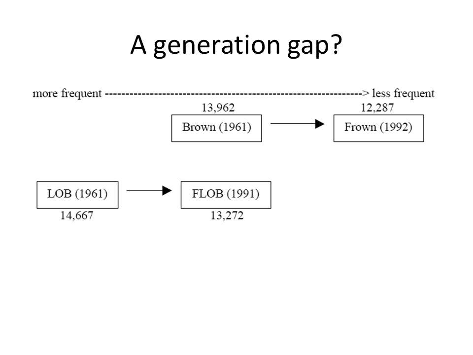 A generation gap?