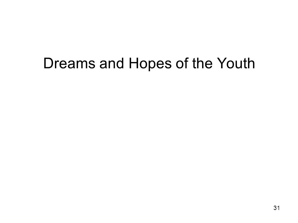 31 Dreams and Hopes of the Youth