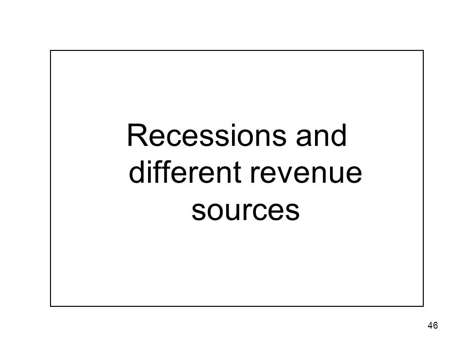 46 Recessions and different revenue sources