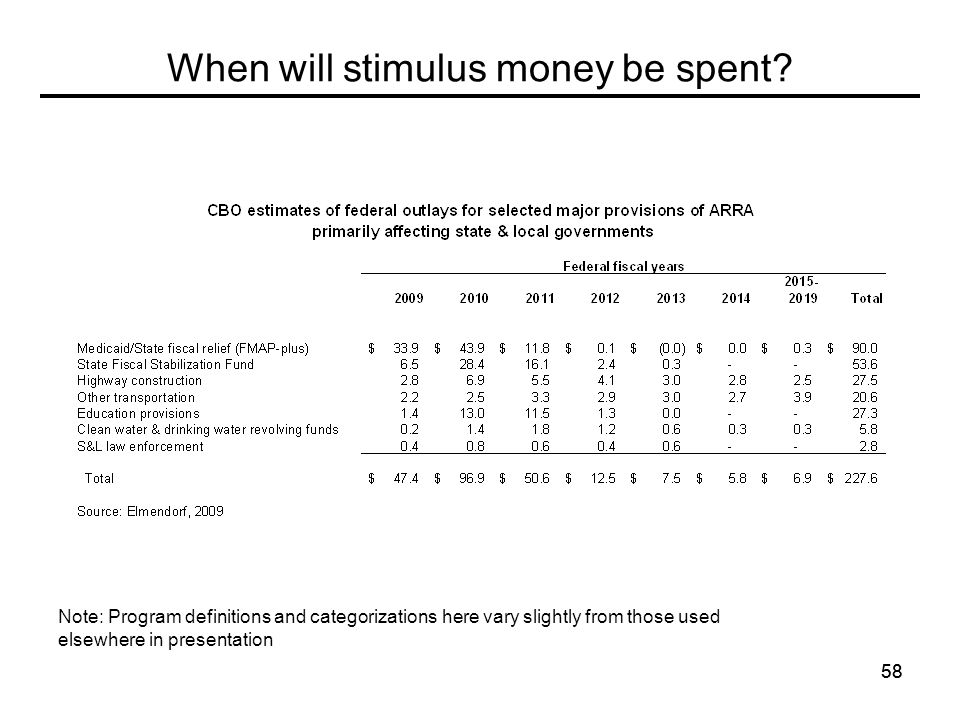 58 When will stimulus money be spent.
