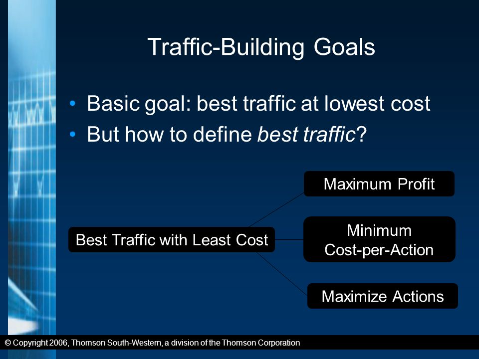 © Copyright 2006, Thomson South-Western, a division of the Thomson Corporation Traffic-Building Goals Basic goal: best traffic at lowest cost But how to define best traffic.