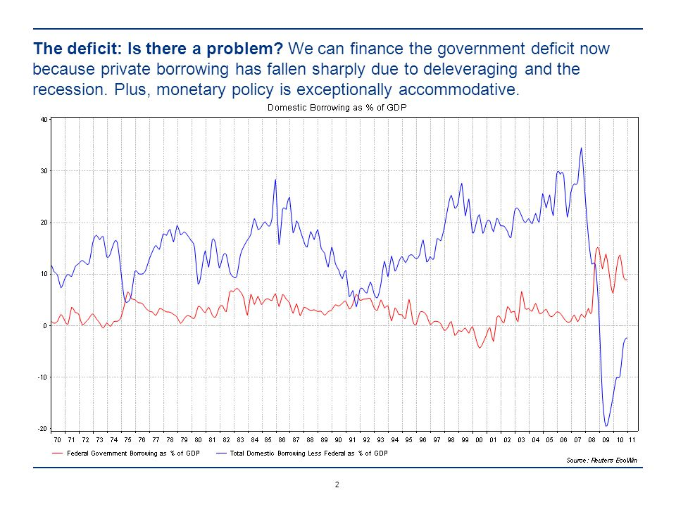2 The deficit: Is there a problem.
