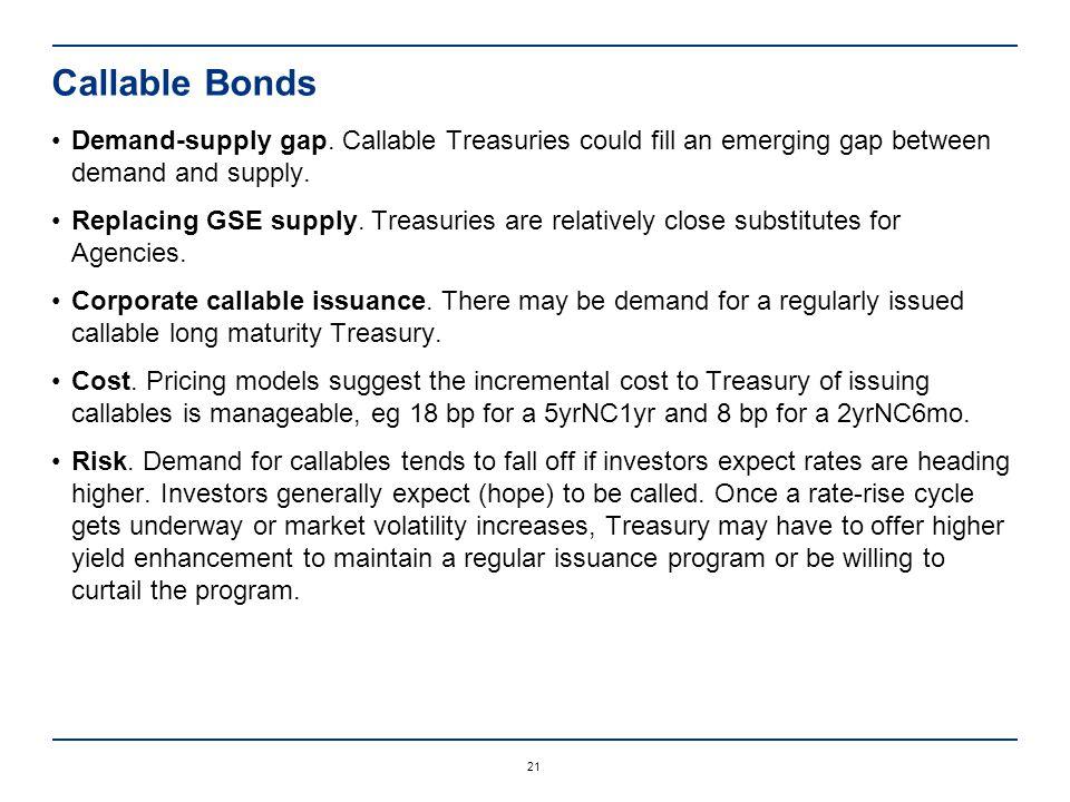 21 Callable Bonds Demand-supply gap.