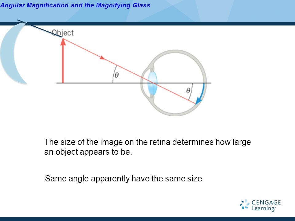 Angular Magnification and the Magnifying Glass for small angles