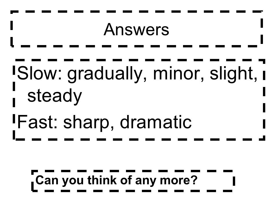 Answers Slow: gradually, minor, slight, steady Fast: sharp, dramatic Can you think of any more