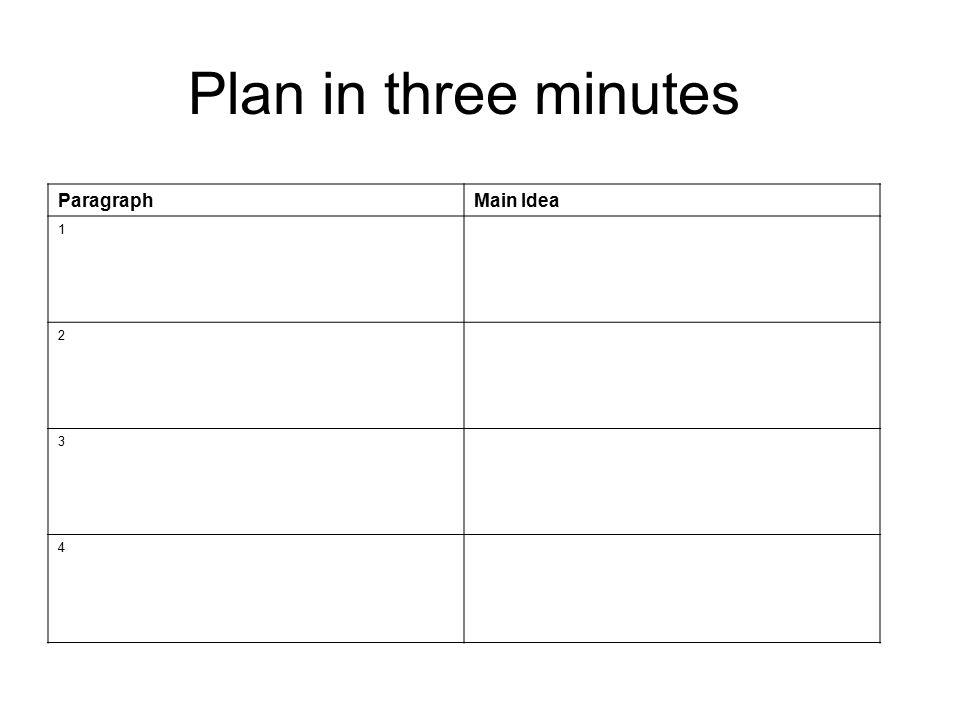 Plan in three minutes ParagraphMain Idea 1 2 3 4