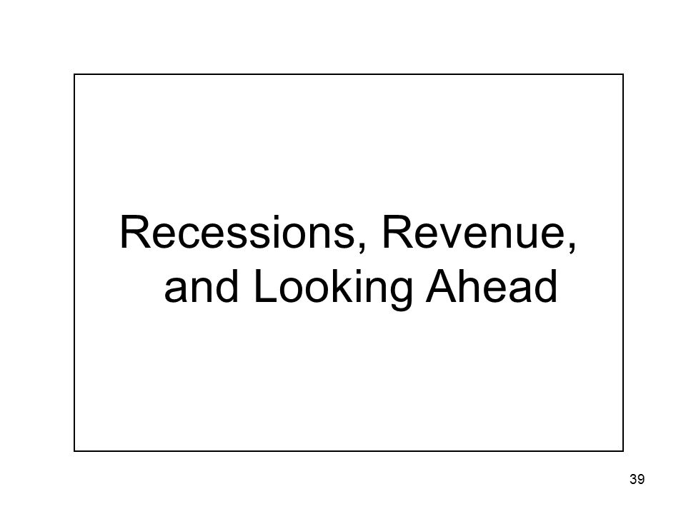 39 Recessions, Revenue, and Looking Ahead