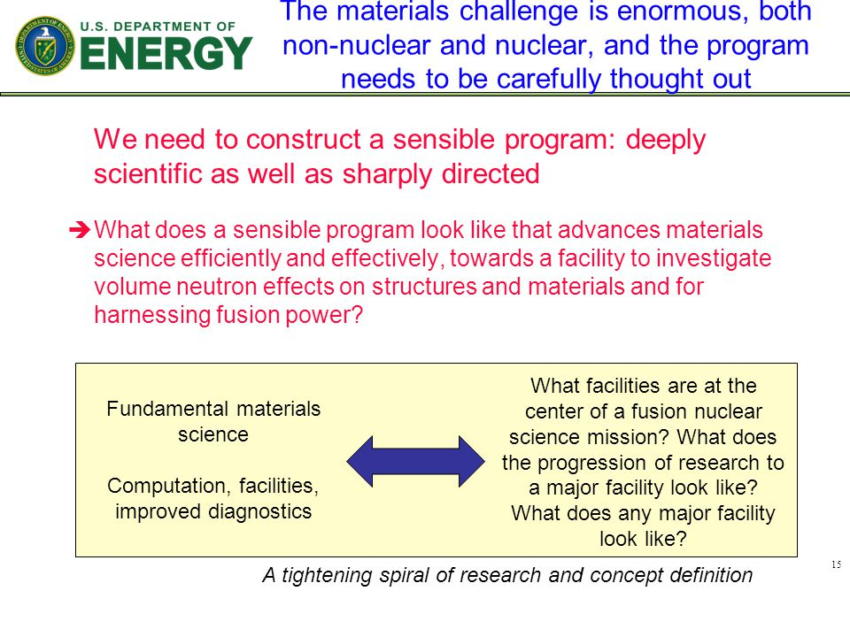 The materials challenge is enormous, both non-nuclear and nuclear, and the program needs to be carefully thought out We need to construct a sensible program: deeply scientific as well as sharply directed  What does a sensible program look like that advances materials science efficiently and effectively, towards a facility to investigate volume neutron effects on structures and materials and for harnessing fusion power.