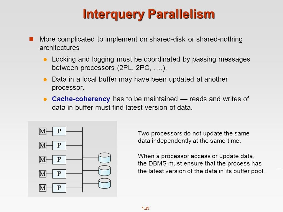 1.25 Interquery Parallelism More complicated to implement on shared-disk or shared-nothing architectures Locking and logging must be coordinated by pa