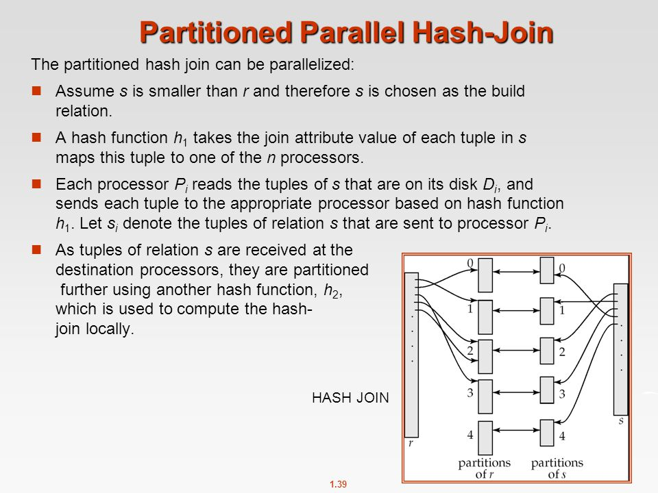 1.39 Partitioned Parallel Hash-Join The partitioned hash join can be parallelized: Assume s is smaller than r and therefore s is chosen as the build r
