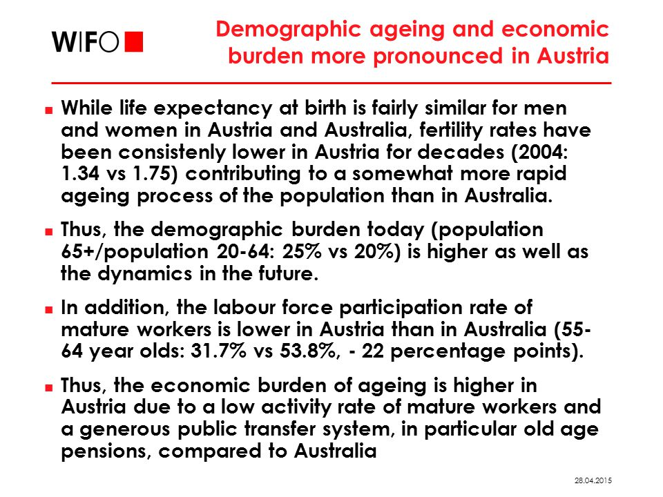 28.04.2015 Demographic ageing and economic burden more pronounced in Austria While life expectancy at birth is fairly similar for men and women in Austria and Australia, fertility rates have been consistenly lower in Austria for decades (2004: 1.34 vs 1.75) contributing to a somewhat more rapid ageing process of the population than in Australia.