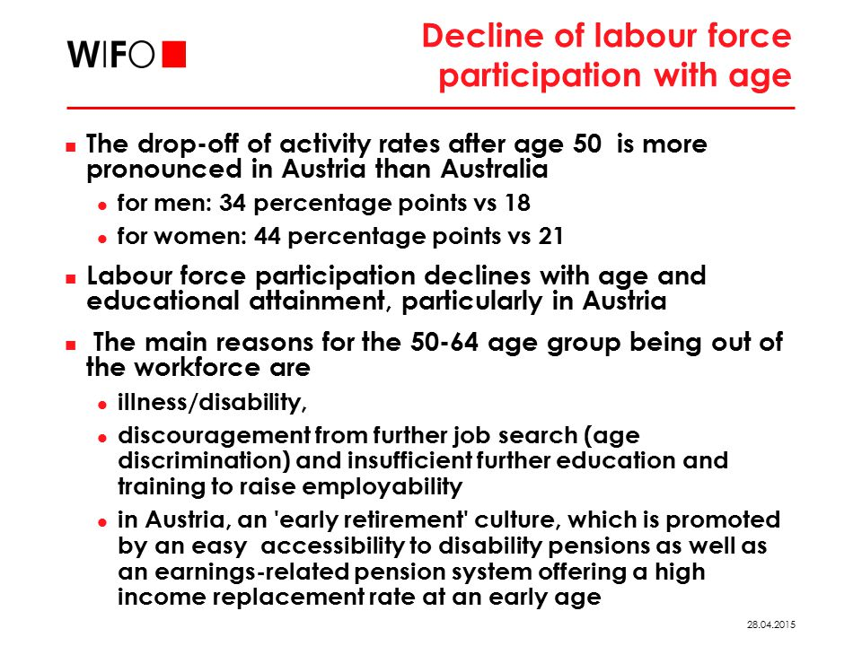 28.04.2015 Decline of labour force participation with age The drop-off of activity rates after age 50 is more pronounced in Austria than Australia for men: 34 percentage points vs 18 for women: 44 percentage points vs 21 Labour force participation declines with age and educational attainment, particularly in Austria The main reasons for the 50-64 age group being out of the workforce are illness/disability, discouragement from further job search (age discrimination) and insufficient further education and training to raise employability in Austria, an early retirement culture, which is promoted by an easy accessibility to disability pensions as well as an earnings-related pension system offering a high income replacement rate at an early age