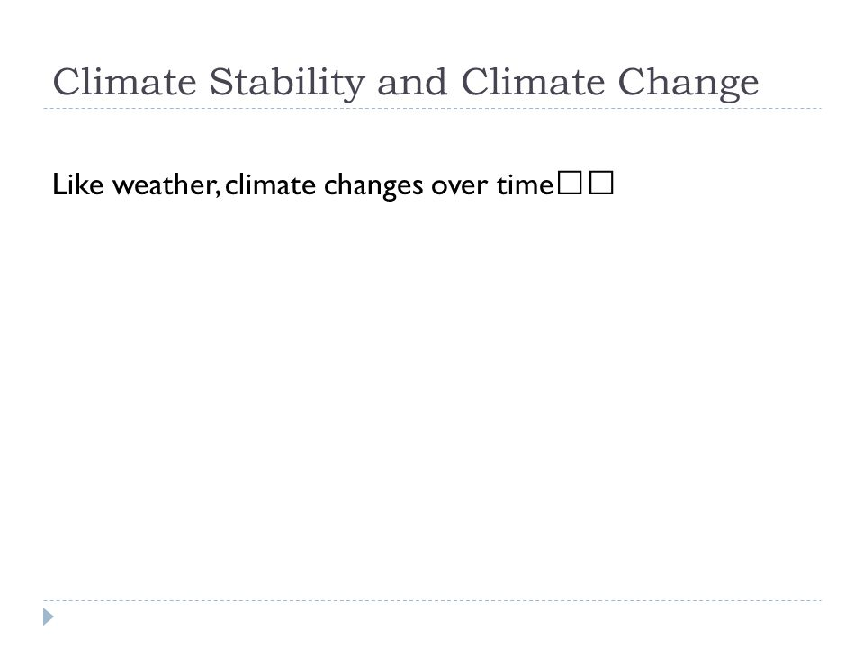 Like weather, climate changes over time