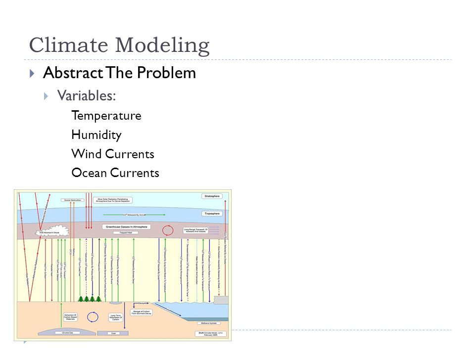 Climate Modeling  Abstract The Problem  Variables: Temperature Humidity Wind Currents Ocean Currents