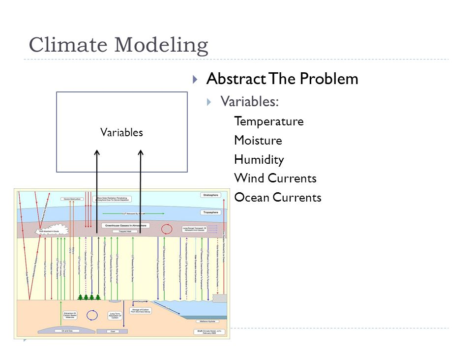 Climate Modeling Variables  Abstract The Problem  Variables: Temperature Moisture Humidity Wind Currents Ocean Currents