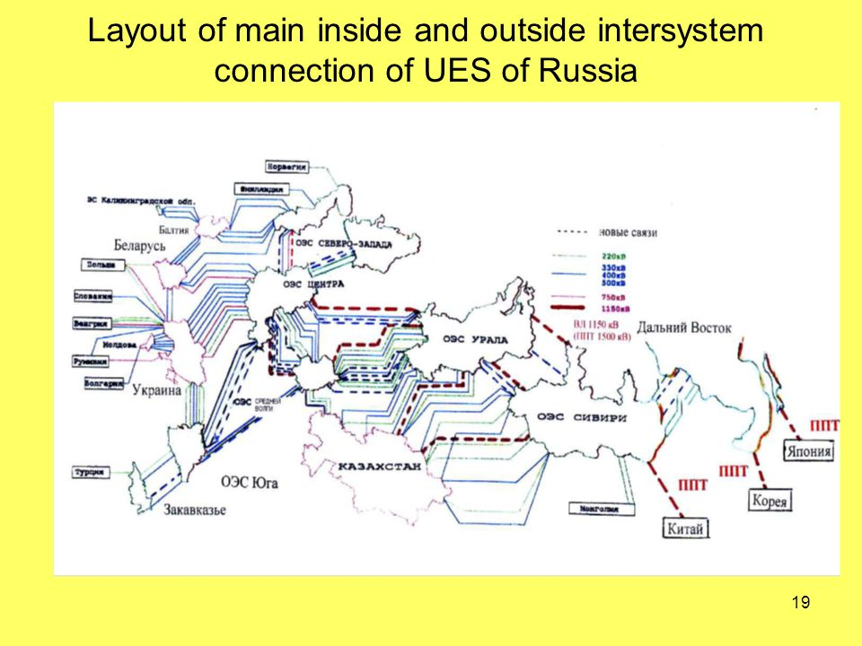 19 Layout of main inside and outside intersystem connection of UES of Russia