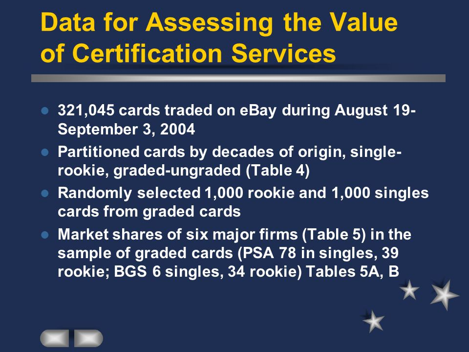 Data for Assessing the Value of Certification Services 321,045 cards traded on eBay during August 19- September 3, 2004 Partitioned cards by decades of origin, single- rookie, graded-ungraded (Table 4) Randomly selected 1,000 rookie and 1,000 singles cards from graded cards Market shares of six major firms (Table 5) in the sample of graded cards (PSA 78 in singles, 39 rookie; BGS 6 singles, 34 rookie) Tables 5A, B
