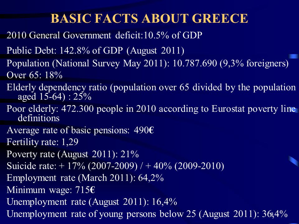 3 BASIC FACTS ABOUT GREECE 2010 General Government deficit:10.5% of GDP Public Debt: 142.8% of GDP (August 2011) Population (National Survey May 2011): 10.787.690 (9,3% foreigners) Over 65: 18% Elderly dependency ratio (population over 65 divided by the population aged 15-64) : 25% Poor elderly: 472.300 people in 2010 according to Eurostat poverty line definitions Average rate of basic pensions: 490€ Fertility rate: 1,29 Poverty rate (August 2011): 21% Suicide rate: + 17% (2007-2009) / + 40% (2009-2010) Employment rate (March 2011): 64,2% Minimum wage: 715€ Unemployment rate (August 2011): 16,4% Unemployment rate of young persons below 25 (August 2011): 36,4%