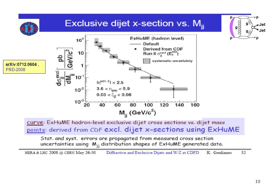 10 arXiv:0712.0604, PRD-2008