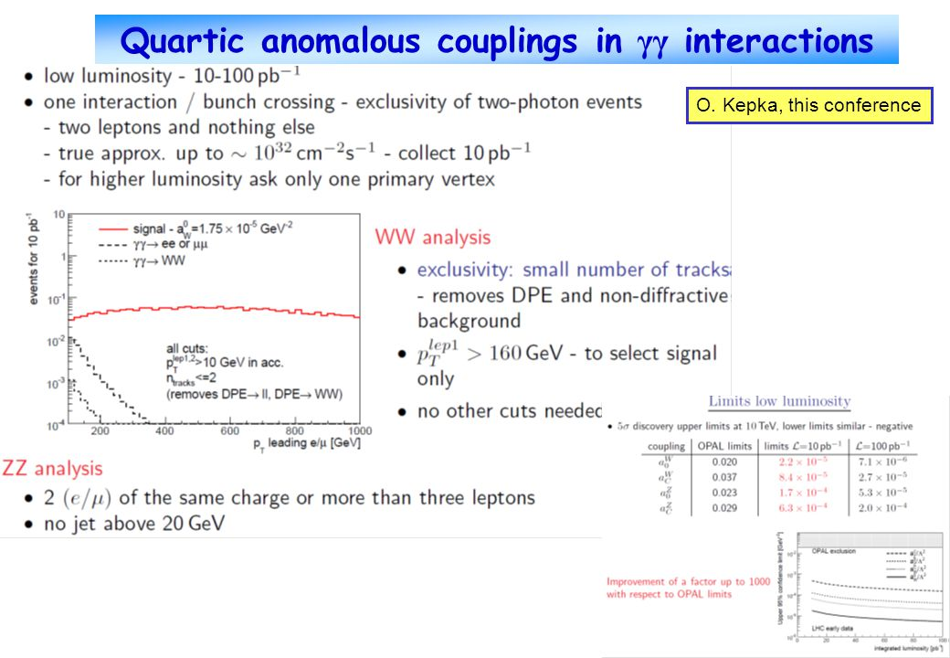 21 Quartic anomalous couplings in γγ interactions O. Kepka, this conference