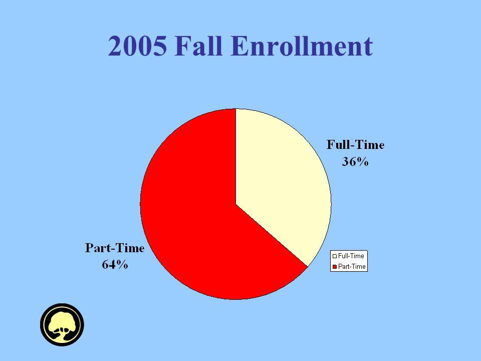2005 Fall Enrollment