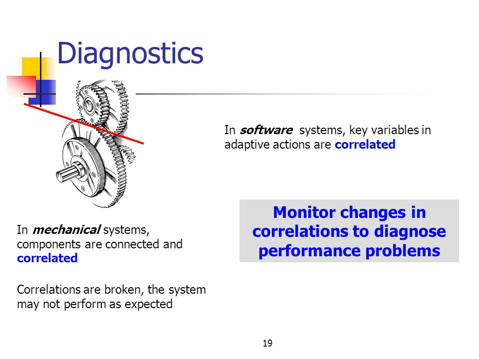 Diagnostics 19 In mechanical systems, components are connected and correlated In software systems, key variables in adaptive actions are correlated Mo