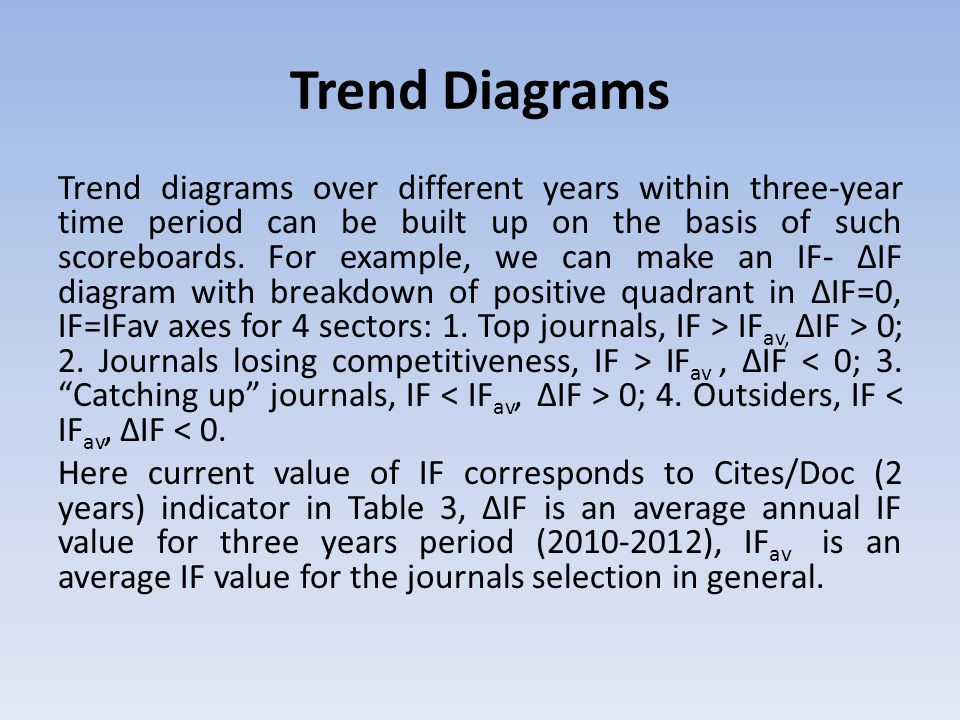 Trend Diagrams Trend diagrams over different years within three-year time period can be built up on the basis of such scoreboards.