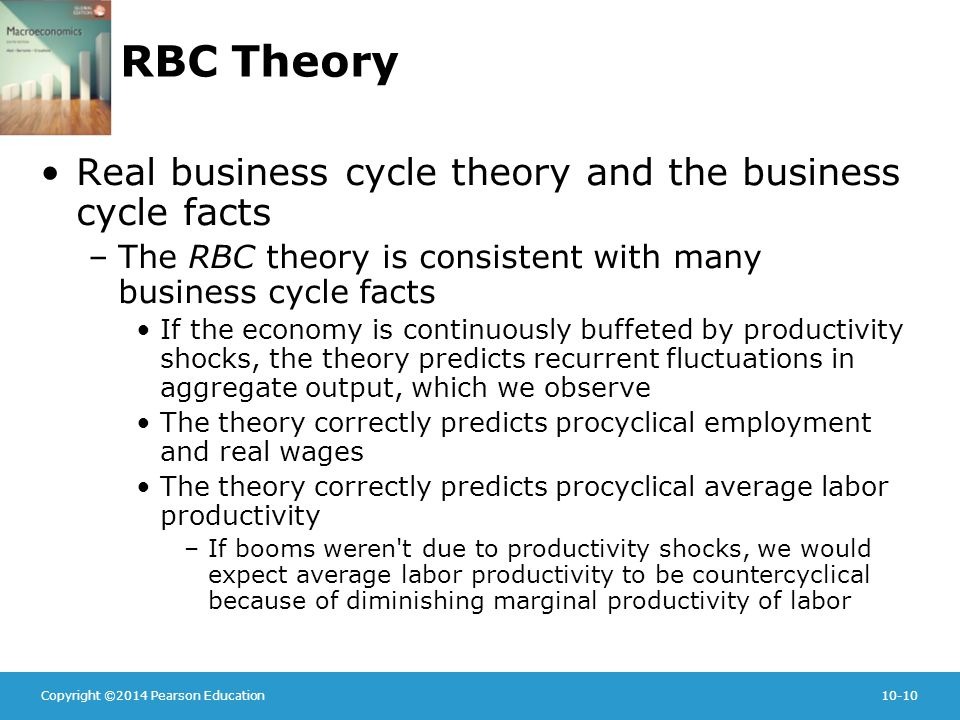 Copyright ©2014 Pearson Education10-10 RBC Theory Real business cycle theory and the business cycle facts –The RBC theory is consistent with many business cycle facts If the economy is continuously buffeted by productivity shocks, the theory predicts recurrent fluctuations in aggregate output, which we observe The theory correctly predicts procyclical employment and real wages The theory correctly predicts procyclical average labor productivity –If booms weren t due to productivity shocks, we would expect average labor productivity to be countercyclical because of diminishing marginal productivity of labor