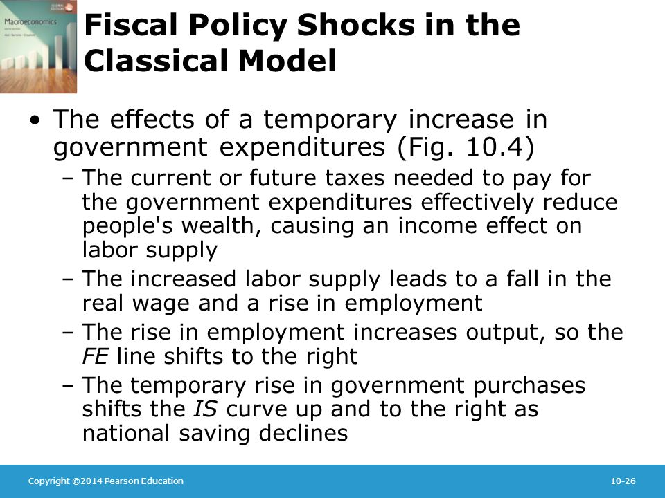 Copyright ©2014 Pearson Education10-26 Fiscal Policy Shocks in the Classical Model The effects of a temporary increase in government expenditures (Fig.