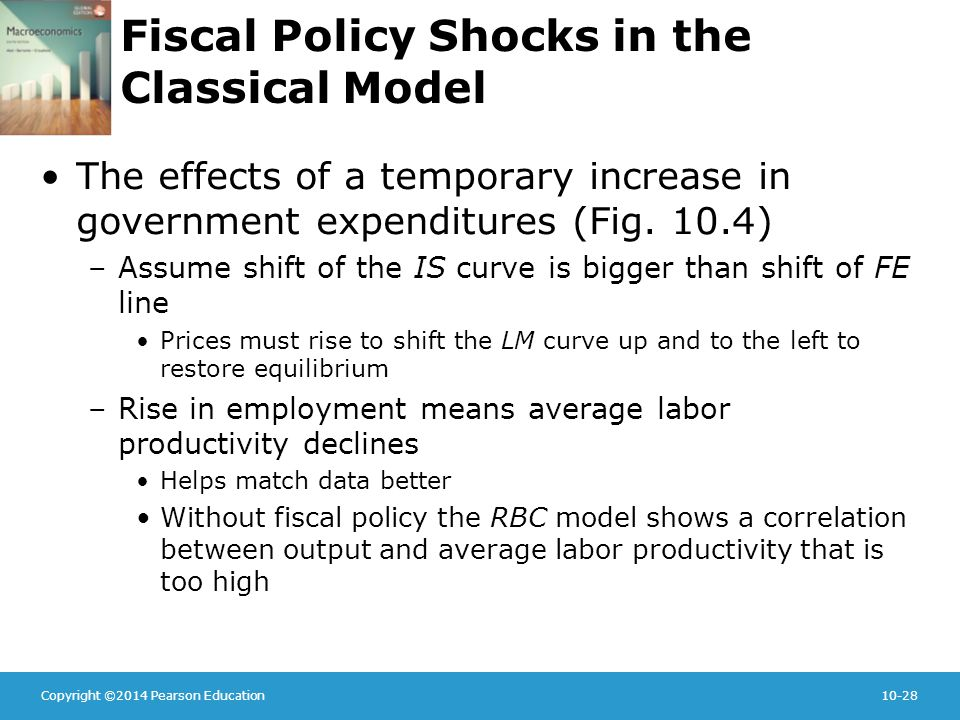 Copyright ©2014 Pearson Education10-28 Fiscal Policy Shocks in the Classical Model The effects of a temporary increase in government expenditures (Fig.