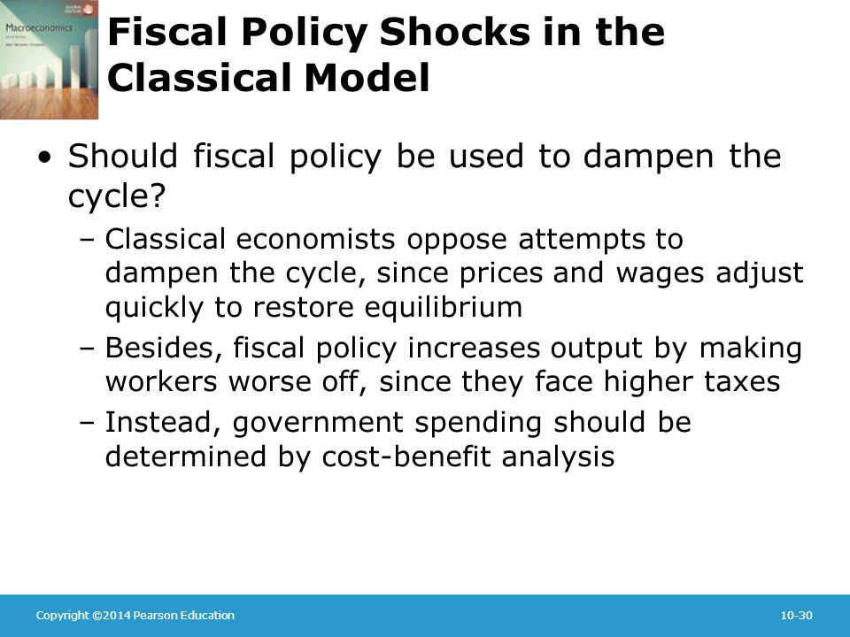 Copyright ©2014 Pearson Education10-30 Fiscal Policy Shocks in the Classical Model Should fiscal policy be used to dampen the cycle.
