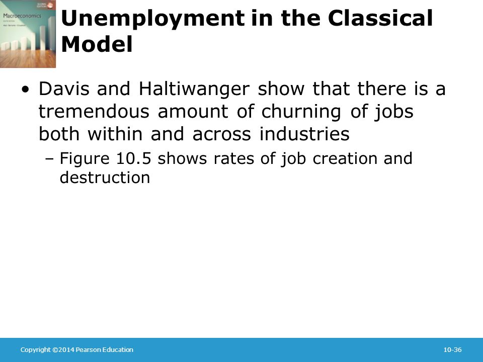 Copyright ©2014 Pearson Education10-36 Unemployment in the Classical Model Davis and Haltiwanger show that there is a tremendous amount of churning of jobs both within and across industries –Figure 10.5 shows rates of job creation and destruction