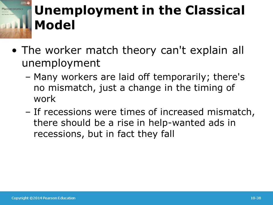 Copyright ©2014 Pearson Education10-38 Unemployment in the Classical Model The worker match theory can t explain all unemployment –Many workers are laid off temporarily; there s no mismatch, just a change in the timing of work –If recessions were times of increased mismatch, there should be a rise in help-wanted ads in recessions, but in fact they fall