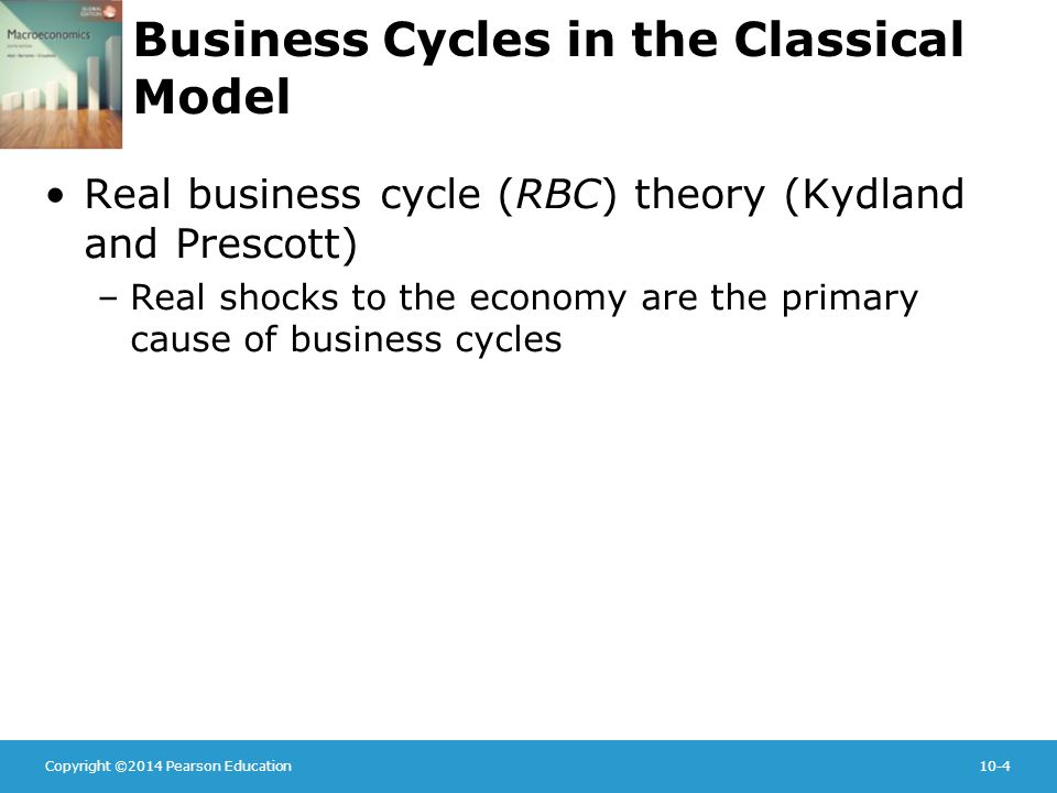 Copyright ©2014 Pearson Education10-4 Business Cycles in the Classical Model Real business cycle (RBC) theory (Kydland and Prescott) –Real shocks to the economy are the primary cause of business cycles