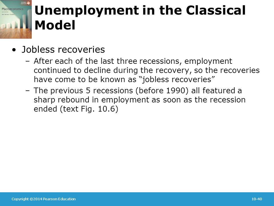 Copyright ©2014 Pearson Education10-40 Unemployment in the Classical Model Jobless recoveries –After each of the last three recessions, employment continued to decline during the recovery, so the recoveries have come to be known as jobless recoveries –The previous 5 recessions (before 1990) all featured a sharp rebound in employment as soon as the recession ended (text Fig.