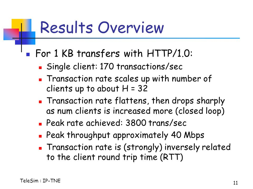 TeleSim : IP-TNE 11 Results Overview For 1 KB transfers with HTTP/1.0: Single client: 170 transactions/sec Transaction rate scales up with number of clients up to about H = 32 Transaction rate flattens, then drops sharply as num clients is increased more (closed loop) Peak rate achieved: 3800 trans/sec Peak throughput approximately 40 Mbps Transaction rate is (strongly) inversely related to the client round trip time (RTT)