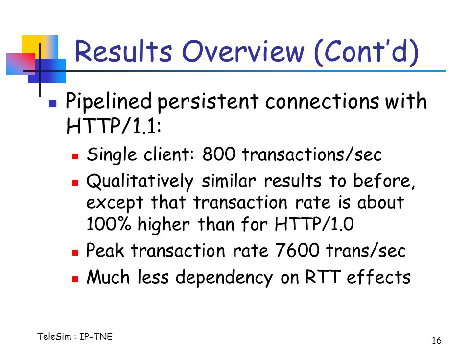 TeleSim : IP-TNE 16 Results Overview (Cont'd) Pipelined persistent connections with HTTP/1.1: Single client: 800 transactions/sec Qualitatively similar results to before, except that transaction rate is about 100% higher than for HTTP/1.0 Peak transaction rate 7600 trans/sec Much less dependency on RTT effects