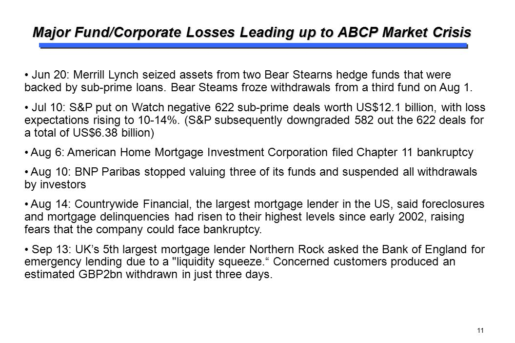 11 Major Fund/Corporate Losses Leading up to ABCP Market Crisis Jun 20: Merrill Lynch seized assets from two Bear Stearns hedge funds that were backed
