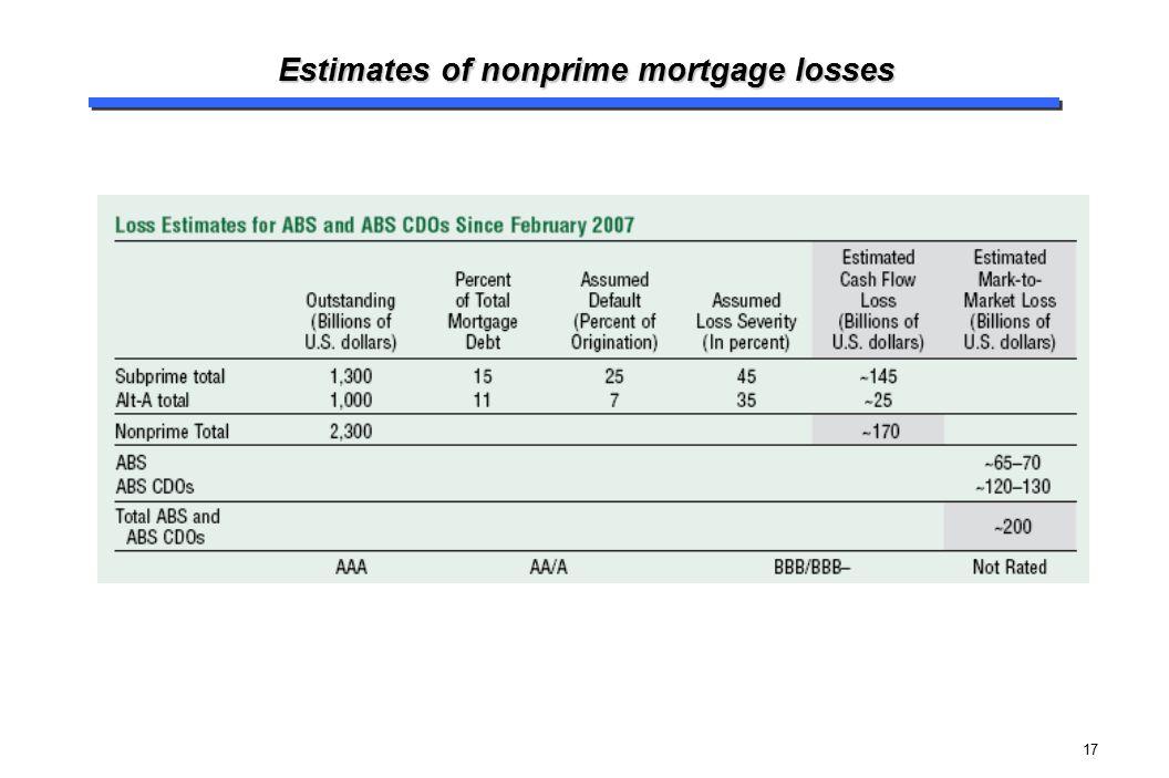 17 Estimates of nonprime mortgage losses