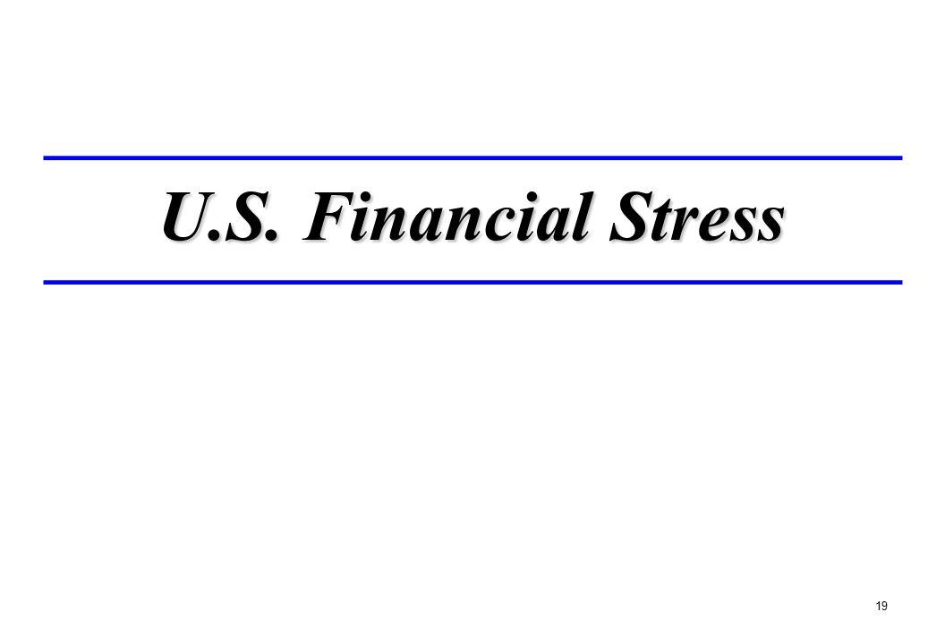 19 U.S. Financial Stress