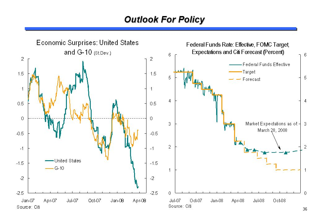 36 Outlook For Policy