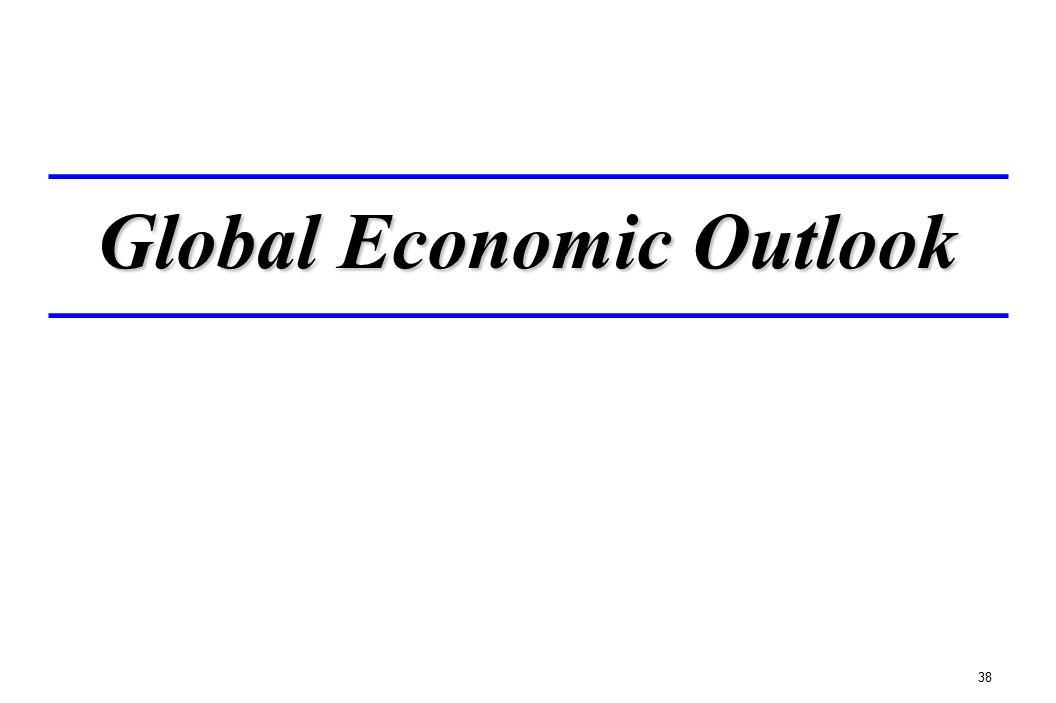 38 Global Economic Outlook