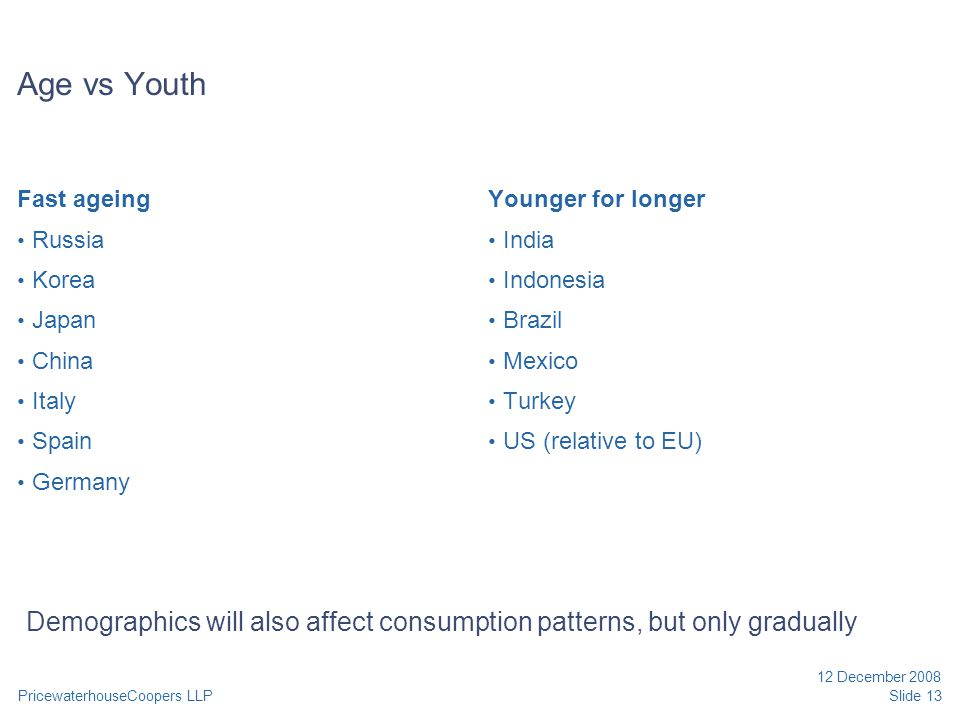 PricewaterhouseCoopers LLP 12 December 2008 Slide 13 Age vs Youth Fast ageing Russia Korea Japan China Italy Spain Germany Younger for longer India Indonesia Brazil Mexico Turkey US (relative to EU) Demographics will also affect consumption patterns, but only gradually