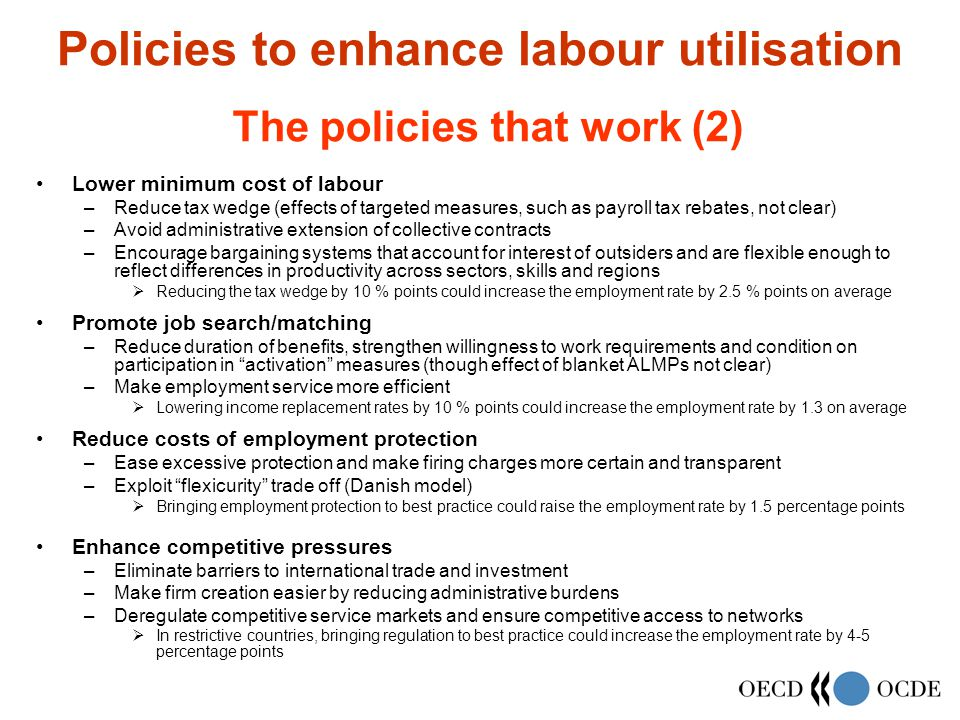 Policies to enhance labour utilisation Lower minimum cost of labour –Reduce tax wedge (effects of targeted measures, such as payroll tax rebates, not clear) –Avoid administrative extension of collective contracts –Encourage bargaining systems that account for interest of outsiders and are flexible enough to reflect differences in productivity across sectors, skills and regions  Reducing the tax wedge by 10 % points could increase the employment rate by 2.5 % points on average Promote job search/matching –Reduce duration of benefits, strengthen willingness to work requirements and condition on participation in activation measures (though effect of blanket ALMPs not clear) –Make employment service more efficient  Lowering income replacement rates by 10 % points could increase the employment rate by 1.3 on average Reduce costs of employment protection –Ease excessive protection and make firing charges more certain and transparent –Exploit flexicurity trade off (Danish model)  Bringing employment protection to best practice could raise the employment rate by 1.5 percentage points Enhance competitive pressures –Eliminate barriers to international trade and investment –Make firm creation easier by reducing administrative burdens –Deregulate competitive service markets and ensure competitive access to networks  In restrictive countries, bringing regulation to best practice could increase the employment rate by 4-5 percentage points The policies that work (2)
