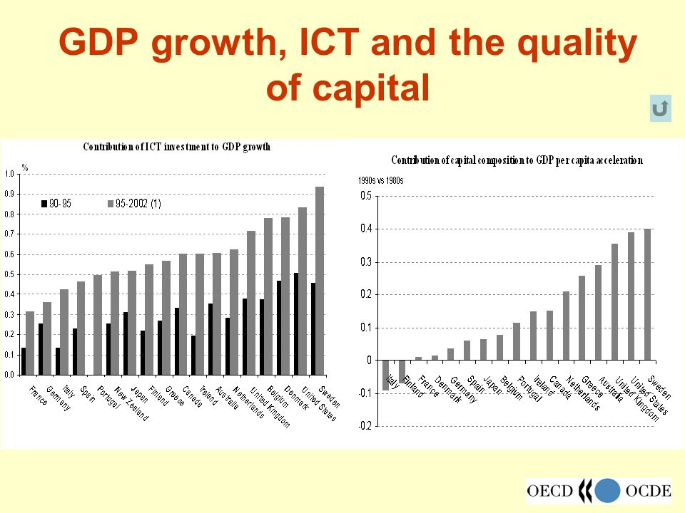 GDP growth, ICT and the quality of capital